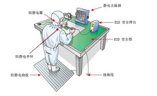 华南培训基地ESD工程师及ESD质量体系内审员培训通知